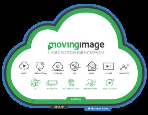 movingimage Videoportal für Unternehmen