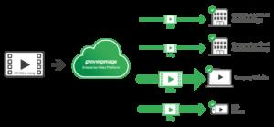 movingimage Webcast in Citrix Umgebung einbinden