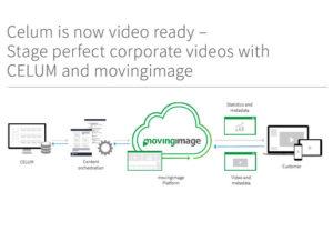 Celum integration stage perfect corporate videos