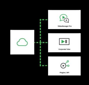 collaboration icon 3