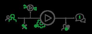 movingimage customer service portal