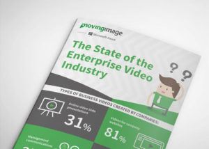 Innfographic the state of enterprise video